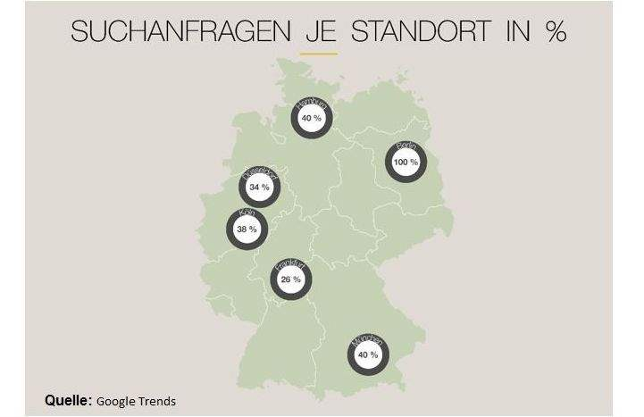 Google Trends: Suchanfragen je Standort in %