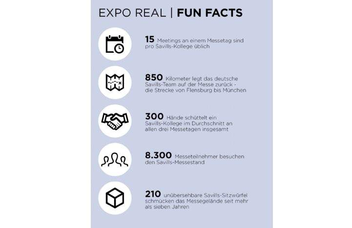 Expo Real - Fun Facts